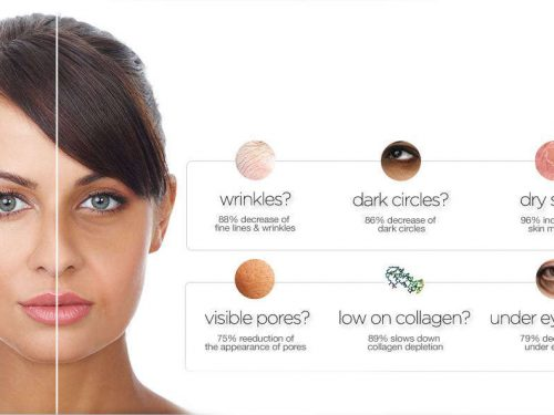 XYZ Collagen Cream: Face Firming Solution