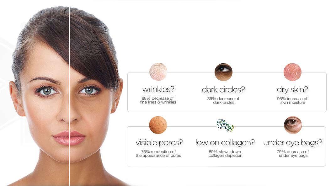 xyz-collagen-Cream_for_Face_Review